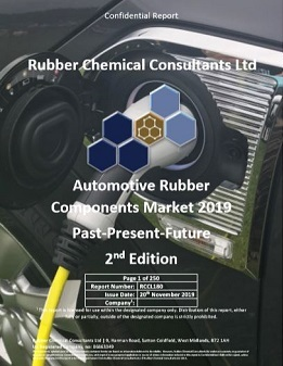 automotive components 2019