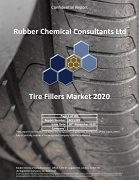 Tire Fillers Market 2020
